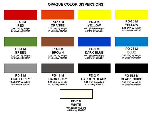 Opaque Color Dispersions